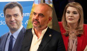 BEN ANDONI/ Shqipëria është Partikraci, jo Demokraci!